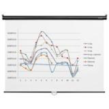 Экран проекционный DIGIS OPTIMAL-C, матовый, настенный, 200х200 см, 1:1, DSOC-1103