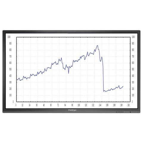 Интерактивная панель PRESTIGIO MULTIBOARD 75