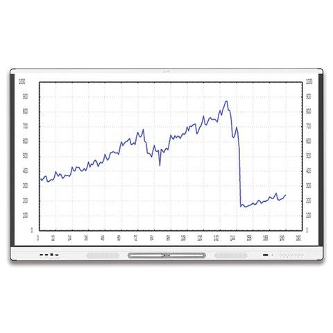 Интерактивная панель SMART SBID-MX275-V2, 75