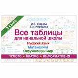 Все таблицы для 1 класса. Русский язык. Математика. Окружающий мир, Узорова О.В., 834302