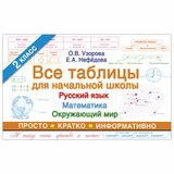 Все таблицы для 2 класса. Русский язык. Математика. Окружающий мир, Узорова О.В., 834304