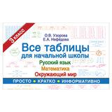 Все таблицы для 3 класса. Русский язык. Математика. Окружающий мир, Узорова О.В., 834316
