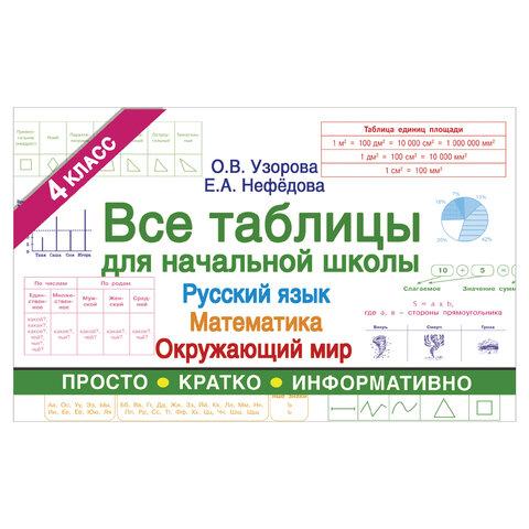 Все таблицы для 4 класса. Русский язык. Математика. Окружающий мир, Узорова О.В., 834314